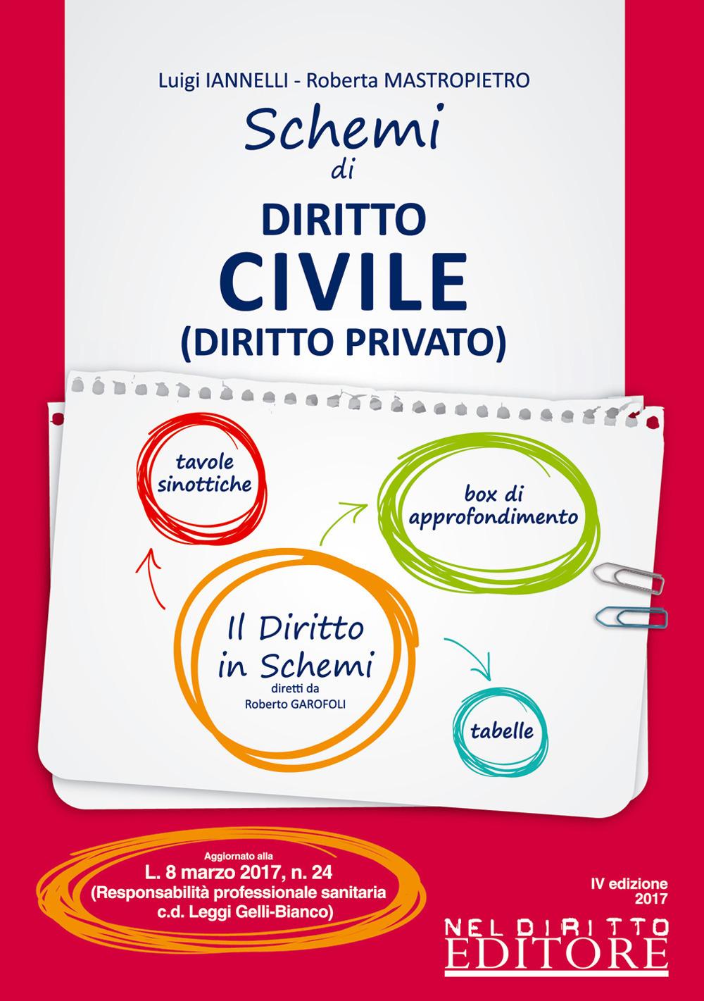 Schemi di Diritto Civile