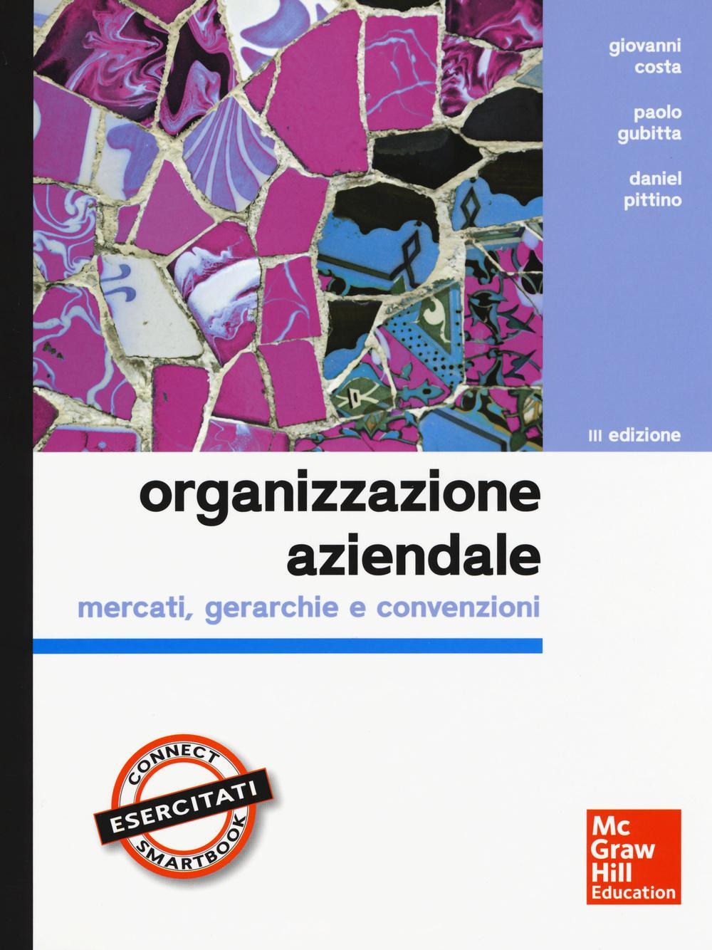 ORGANIZZAZIONE AZIENDALE (AG – HZ)